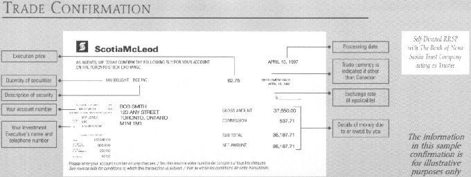 how to open rrsp account scotiabank